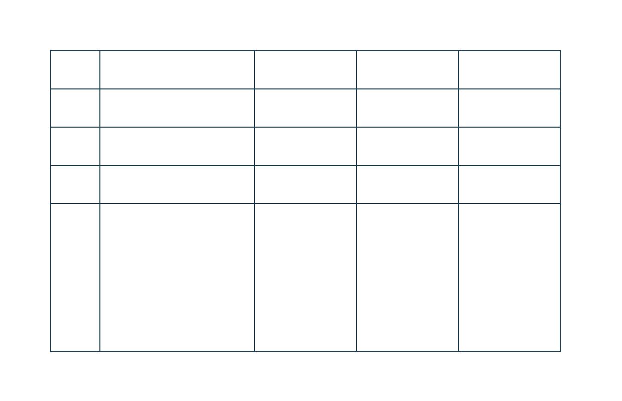 シェイプを並べることで表が作れます